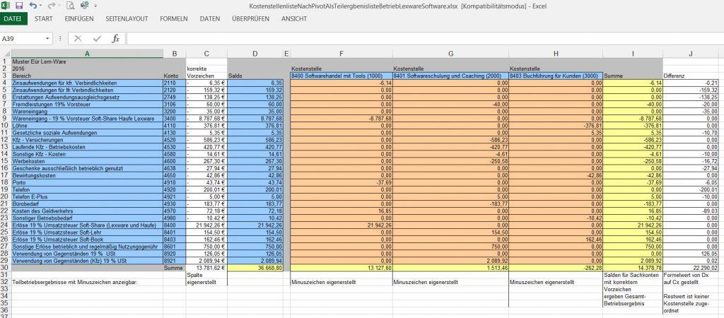 Kostenstellenliste nach Pivot fuer Teilbetriebsergbenis-uebersicht bearbeitet