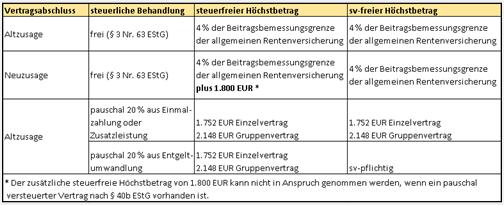 Lohn Buchhaltung Lexware Lern-Ware Margit Klein 18