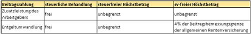 Lohn Buchhaltung Lexware Lern-Ware Margit Klein 21
