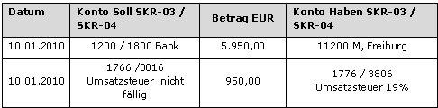 Buchhaltung Buchhalter Lexware Lern-Ware Margit Klein 281
