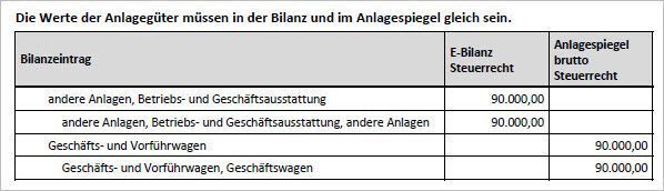 Buchhaltung Buchhalter Lexware Lern-Ware Margit Klein 545