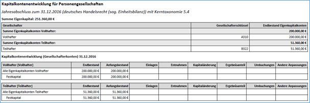 Buchhaltung Buchhalter Lexware Lern-Ware Margit Klein 698