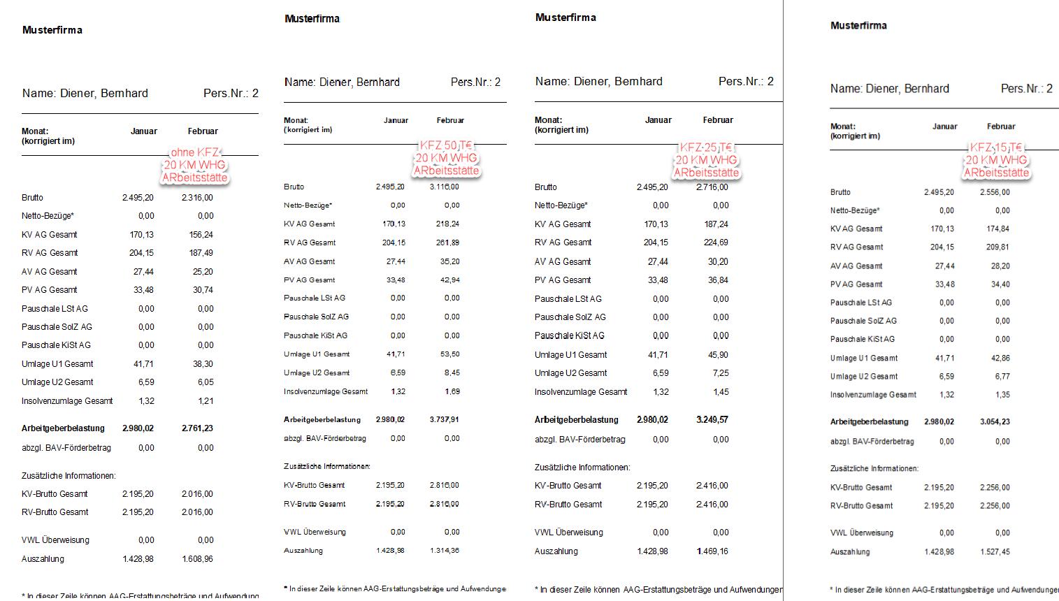Lern-Ware Lexware® Lohn Arbeitgeber-Belastung Dienstwagennutzung Beispielabrechnungen im Vergleich