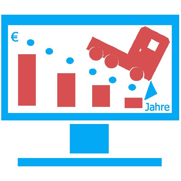 Wissen und Informationen zur Anlagen-Verwaltung